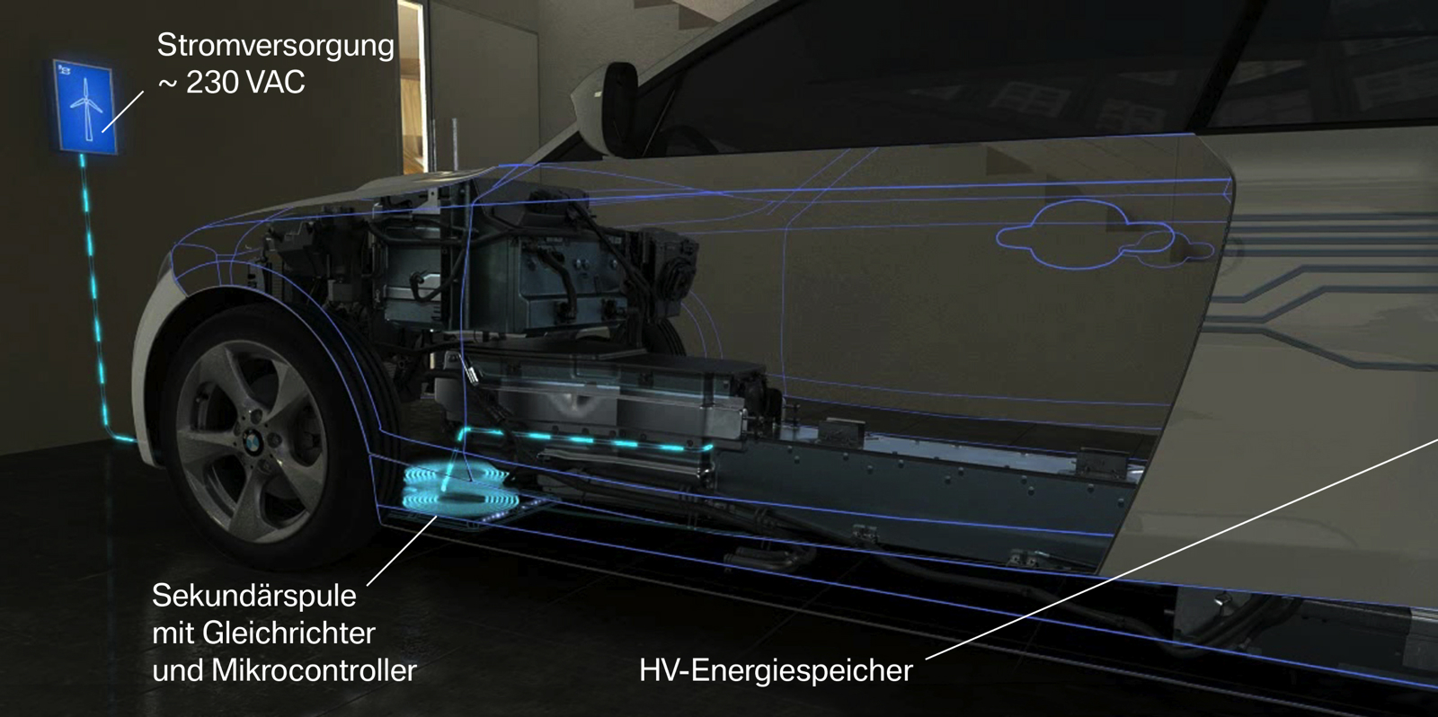 Bmw Continues Development Of Systems For Inductive Charging Of