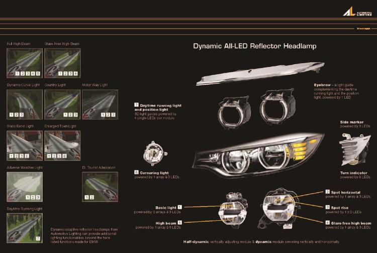 bmw m3 m4 LED lights XL 750x504