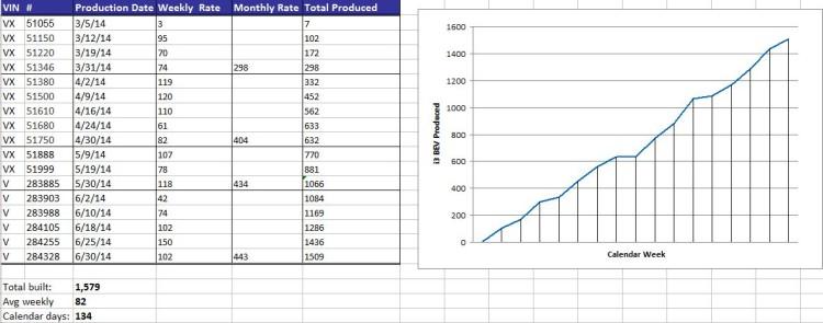 bmw i3 bev  rex production breakdown for u s