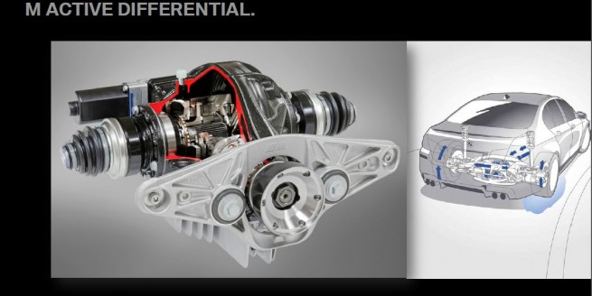 m-active-differential
