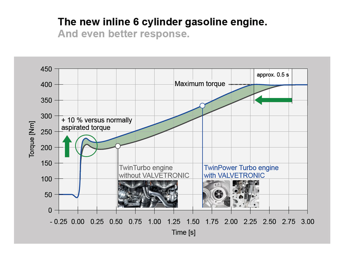 Diagram Additionally Otto Cycle Diagram On Naturally Aspirated Engine