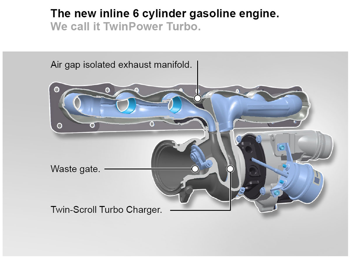 Analysis The N55b30 Engine 2010 Sprinter Intake Diagram Vanos Changes Relative Position Of Cam Lobe In Relation To Combustion Cycle Based On Load And Rpm It Can Smooth Out Power Band An